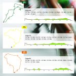 cyclingroutes_profile1