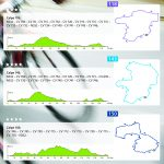 cyclingroutes_profile2